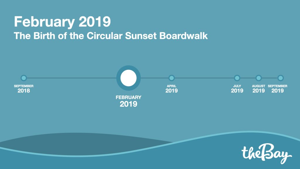 February 2019 - The birth of the circular sunset boardwalk.