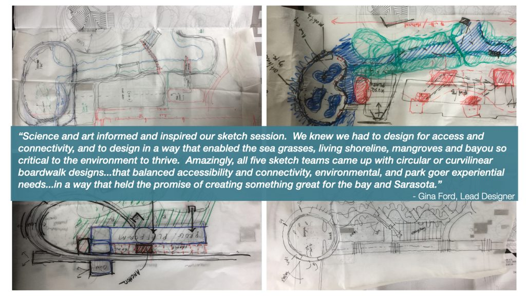 """Science and art informed and inspired our sketch session.  We knew we had to design for access and connectivity, and to design in a way that enabled the sea grasses, living shoreline, mangroves and bayou so critical to the environment to thrive.  Amazingly, all five sketch teams came up with circular or curvilinear boardwalk designs...that balanced accessibility and connectivity, environmental, and park goer experiential needs...in a way that held the promise of creating something great for the bay and Sarasota."""