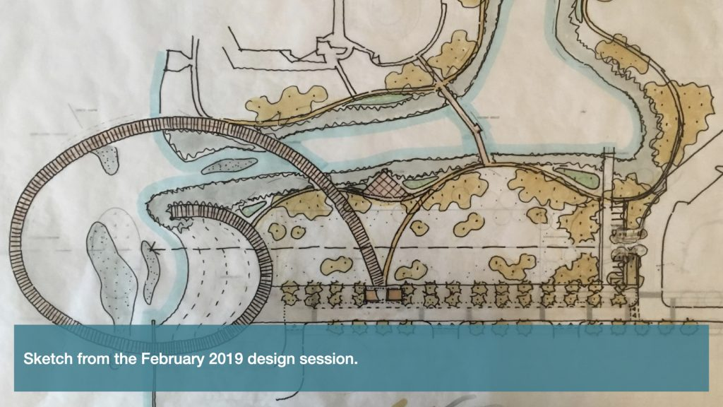 Sketch from the February 2019 design session.
