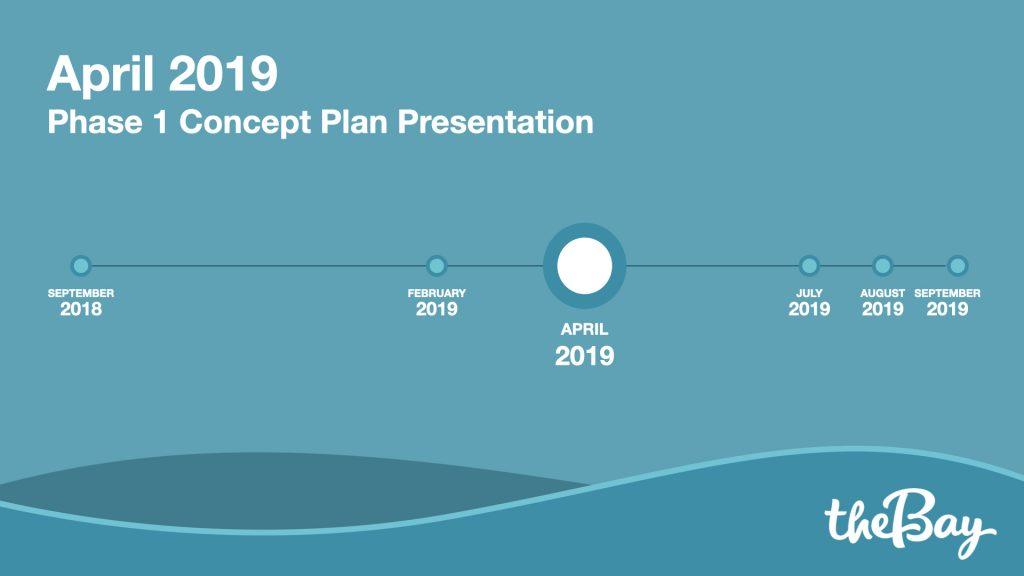 April 2019 - Phase 1 Concept Plan Presentation.