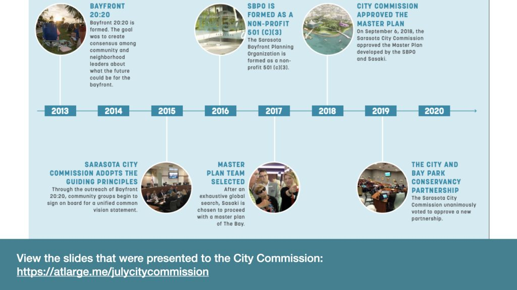 View the slides that were presented to the City Commission:  https://atlarge.me/julycitycommission