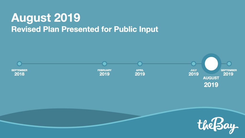 Revised plan presented for public input