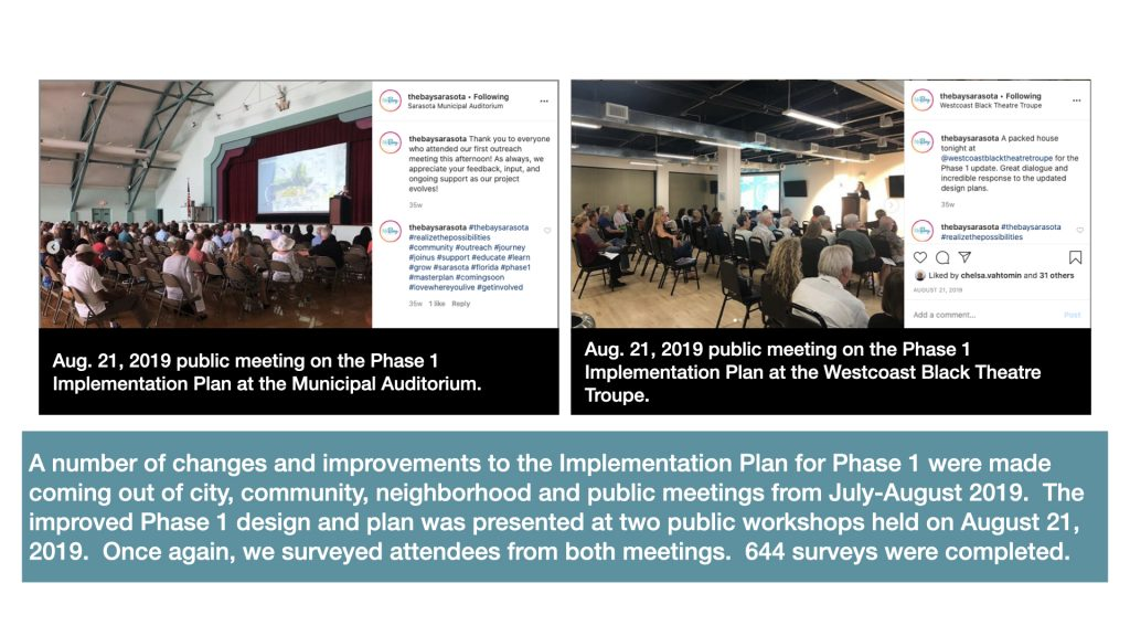 A number of changes and improvements to the implementation plan for phase 1 were made coming out of city, community, neighborhood and public meetings in July-August.  The improved Phase 1 design and plan was presented at two public workshops held on August 21st, 2019.  Once again, we surveyed attendees from both meetings.  644 surveys were completed.