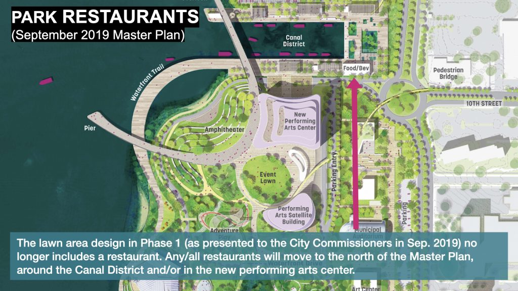 The lawn area design in Phase 1 (as presented to the City Commissioners in Sep. 2019) no longer includes a restaurant. Any/all restaurants will move to the north of the Master Plan, around the Canal District and/or in the new performing arts center.