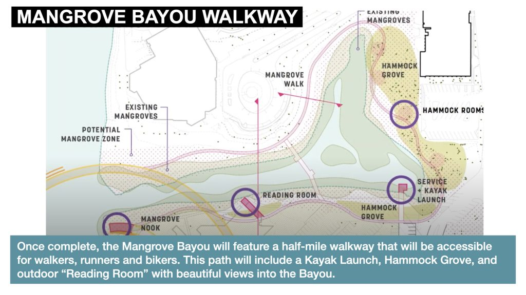 "Once complete, the Mangrove Bayou will feature a half-mile walkway that will be accessible for walkers, runners and bikers. This path will include a Kayak Launch, Hammock Grove, and outdoor ""Reading Room"" with beautiful views into the Bayou."