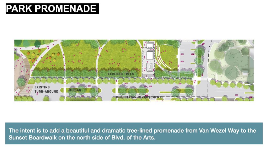 The intent is to add a beautiful and dramatic tree-lined promenade from Van Wezel Way to the Sunset Boardwalk on the north side of Blvd. of the Arts.