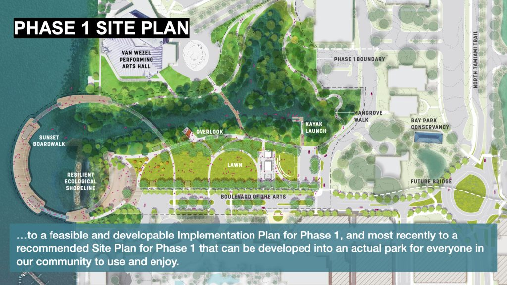 Phase 1 Site Plan. …to a feasible and developable Implementation Plan for Phase 1, and most recently to a recommended Site Plan for Phase 1 that can be developed into an actual park for everyone in our community to use and enjoy.