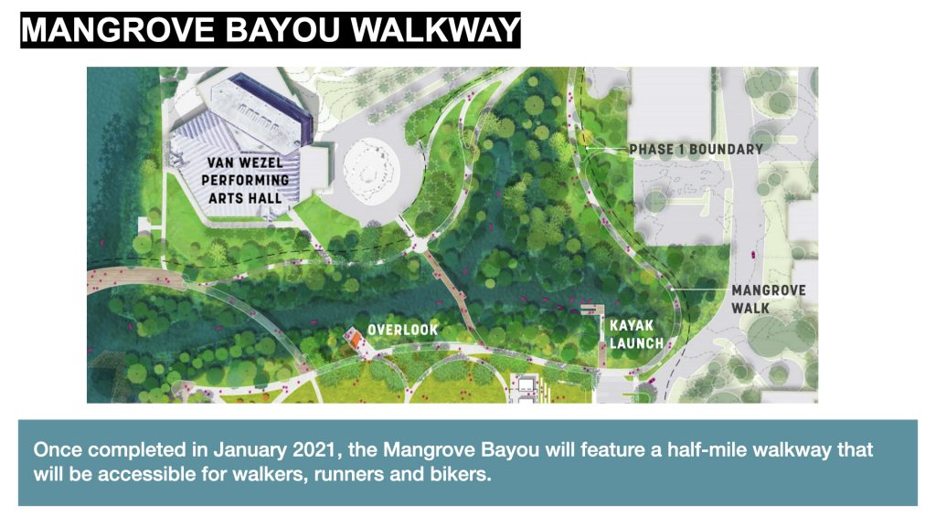 Once completed in January 2021, the Mangrove Bayou will feature a half-mile walkway that will be accessible for walkers, runners and bikers.