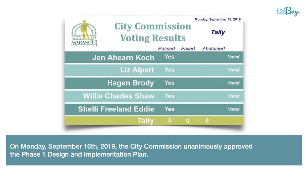 On Monday, September 16th, 2019, the City Commission unanimously approved the Phase 1 Design and Implementation Plan.