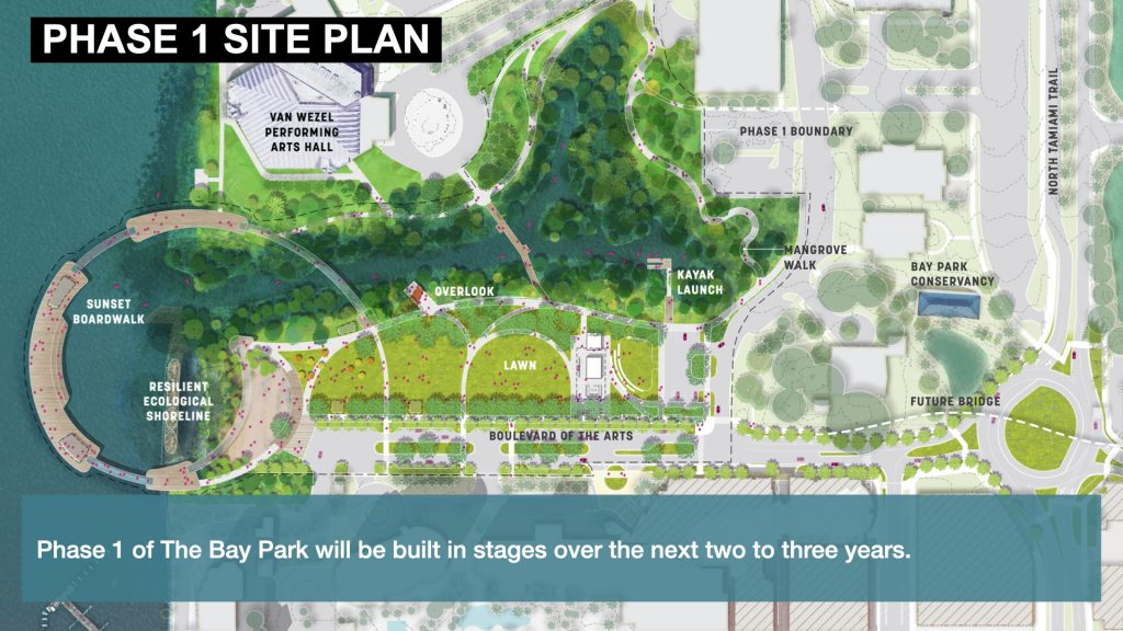 Phase 1 of The Bay Park will be built in stages over the next two to three years.