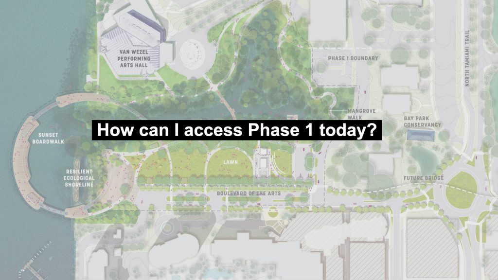 How can I access Phase 1 today?