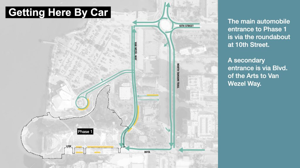 Getting to the Park by Car.  The main automobile entrance to Phase 1 is via the roundabout at 10th Street.  A secondary entrance is via Blvd. of the Arts to Van Wezel Way.