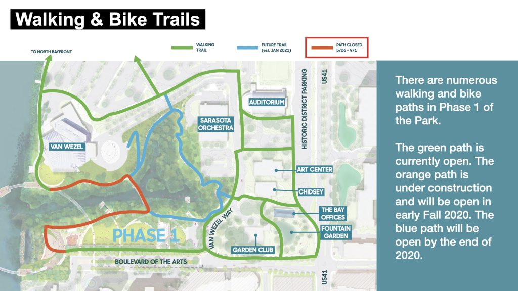 Walking & Bike Trails: There are numerous walking and bike paths in Phase 1 of the Park.  The green path is currently open. The orange path is under construction and will be open in early Fall 2020. The blue path will be open by the end of 2020.