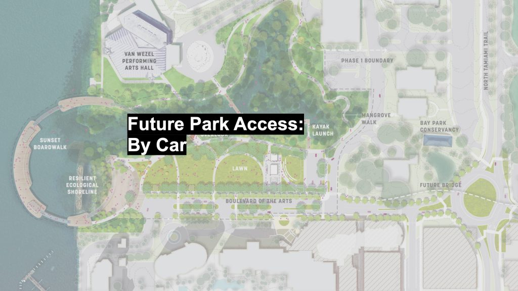 Future Park Access by Car