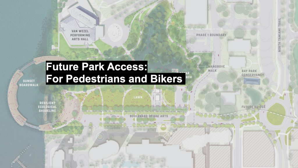 Future Park Access: For Pedestrians & Bikers