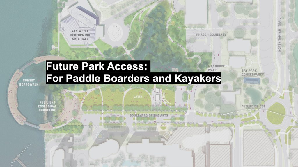 Future Park Access for Paddle Boarders and Kayakers